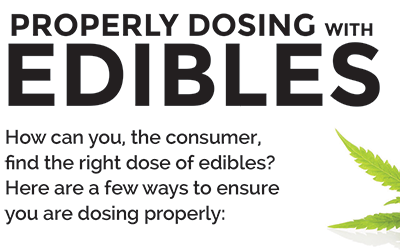 Properly Dosing with Edibles