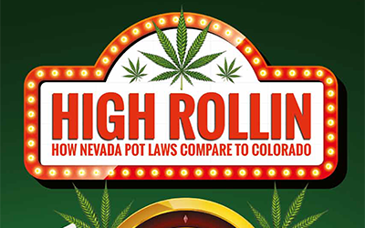 High Rollin – How Nevada Pot Laws Compare To Colorado